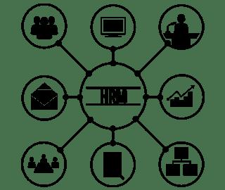 Human Resource Managmeent MIMHRM